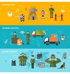 Border guard banner vector