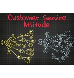 Customer service smile vector