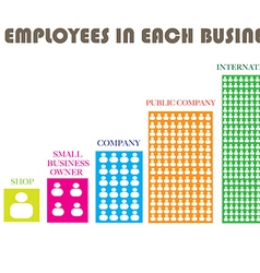 Employee numbers in business size1 01 vector