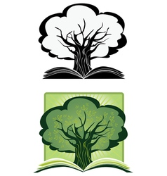 Knowledge tree vector