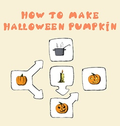 How to make jack-olantern vector