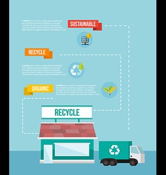 Recycle system flat iinfographics vector