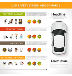 Car safety system infographics vector