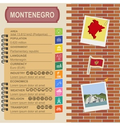 Montenegro infographics statistical data sights vector