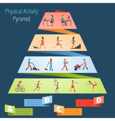 Physical activity pyramid infographics vector