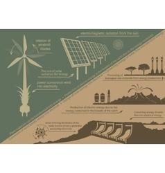 Infographics renewable energy vector