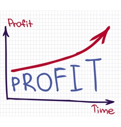 Profit revenue chart vector