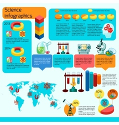 Science infographics set vector