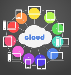 Cloud technology scheme vector