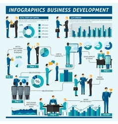 Businessmen infographics set vector