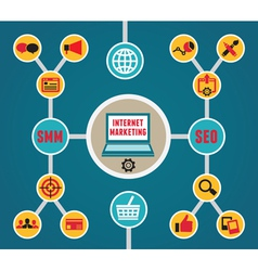 Infographic of internet marketing vector