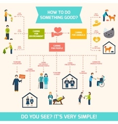 Social care infographics vector