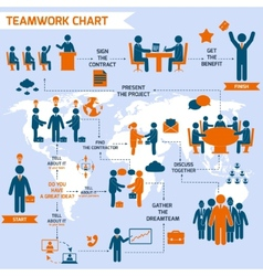 Teamwork infographic set vector