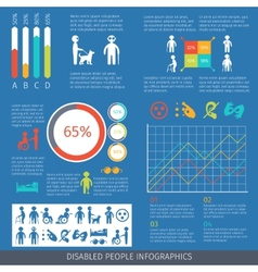 Disabled people infographic vector