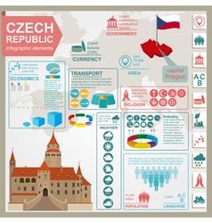 Czech infographics statistical data sights vector