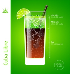 Cuba libre cocktail vector