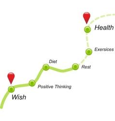 Road to health vector