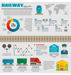 Railway infographic set vector