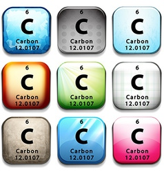 An icon showing the element carbon vector