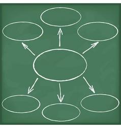 Diagram on blackboard vector