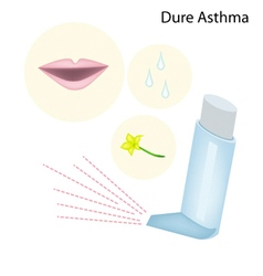 The asthma symptoms patient with asthma inhaler vector