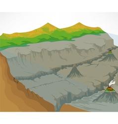 Ocean floor vector
