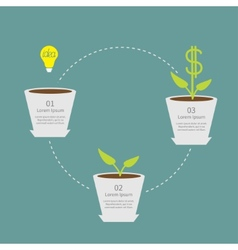 Idea bulb seed watering can dollar plant in pot vector
