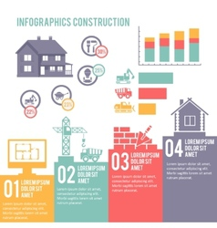 Construction infographic set vector