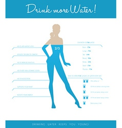 Drink more water every day vector