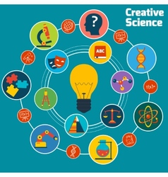Creative science concept vector