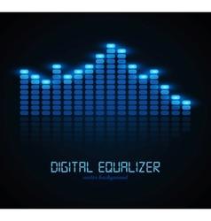 Digital equalizer vector