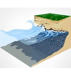 Wave coastal nature background vector