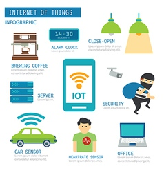 Internet of things infographic vector