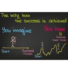 Success way vector