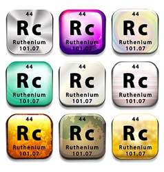 A button with the chemical ruthenium vector