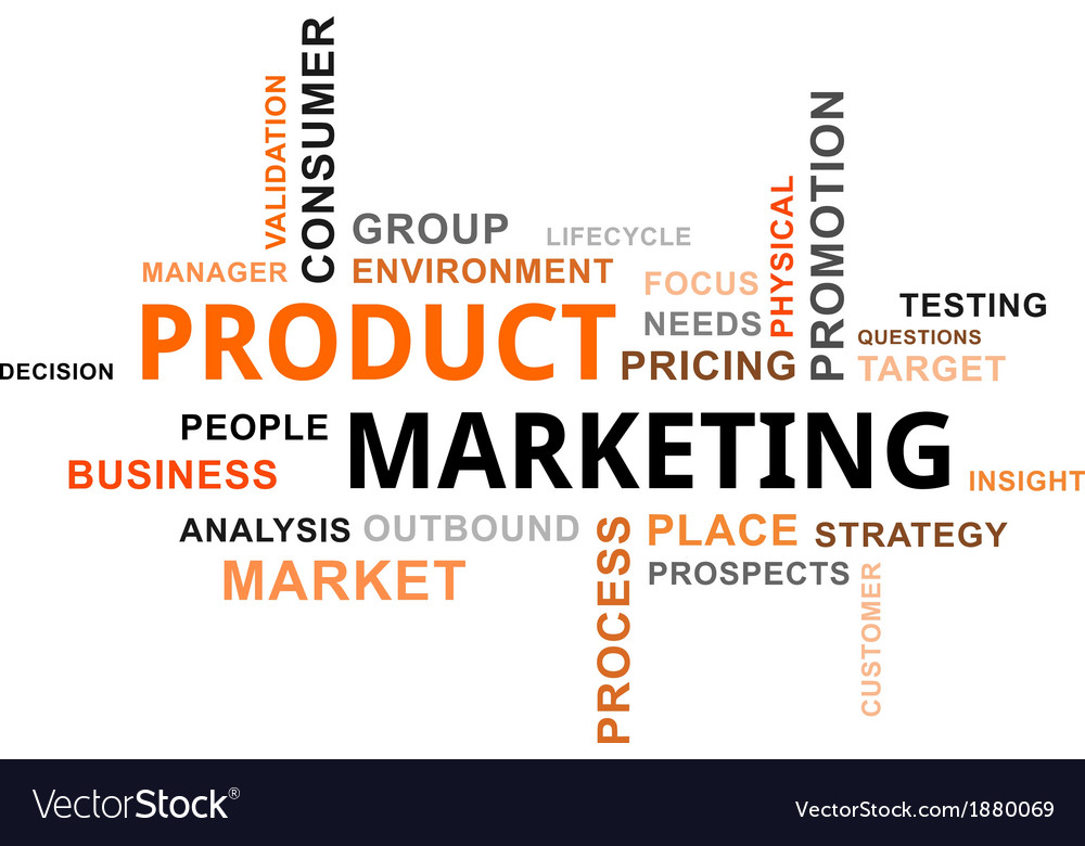 Word cloud product marketing vector | Price: 1 Credit (USD $1)