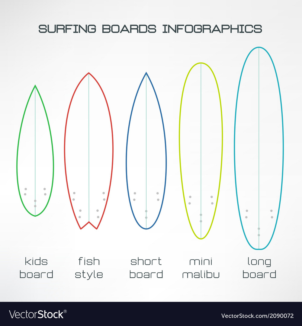 Simple surfboards types set infographics made in vector | Price: 1 Credit (USD $1)