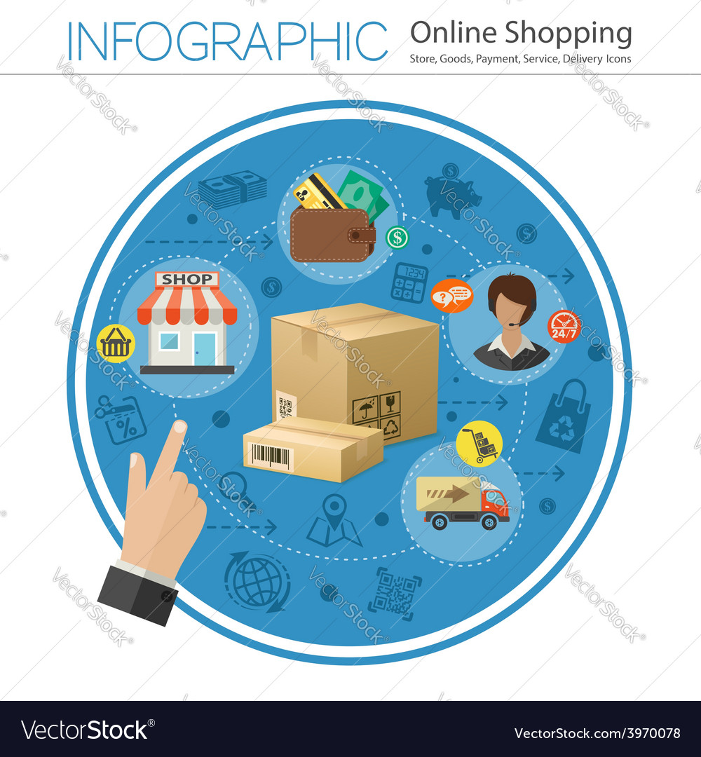 Internet shopping infographic vector | Price: 3 Credit (USD $3)