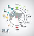 Timeline infographic world design template vector