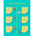 News time line infographic vector