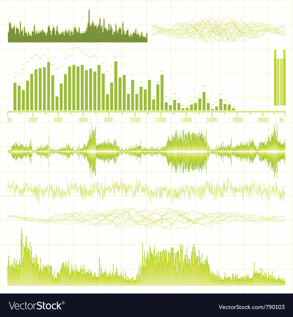 Sound waves set vector | Price: 1 Credit (USD $1)