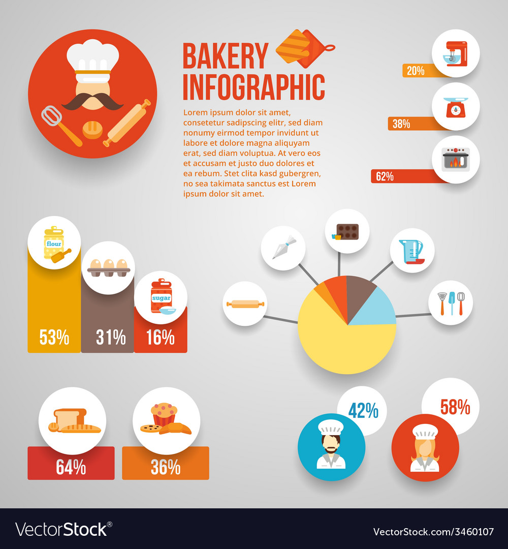 Bakery infographics set vector | Price: 1 Credit (USD $1)