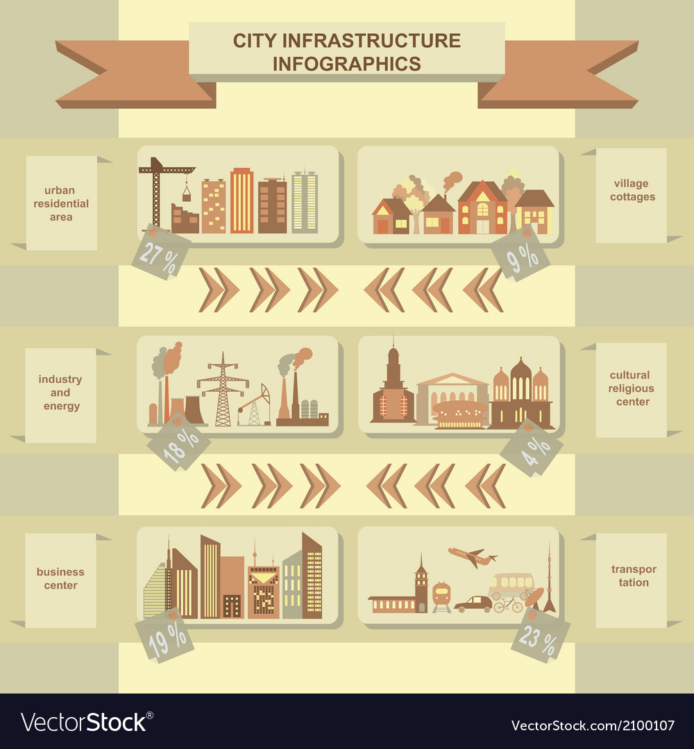 Set of elements infrastructure city vector | Price: 1 Credit (USD $1)