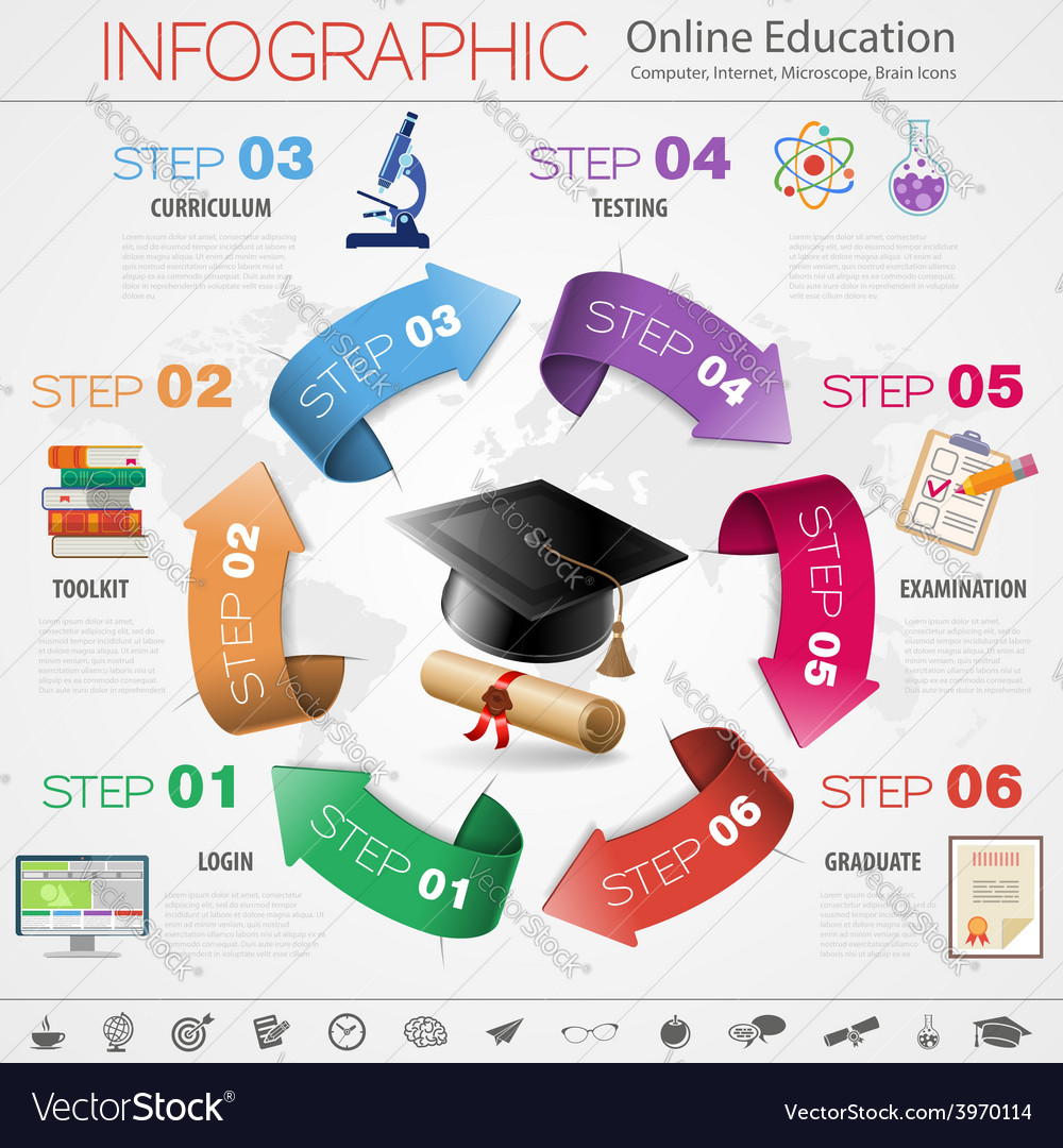 Online education vector | Price: 3 Credit (USD $3)