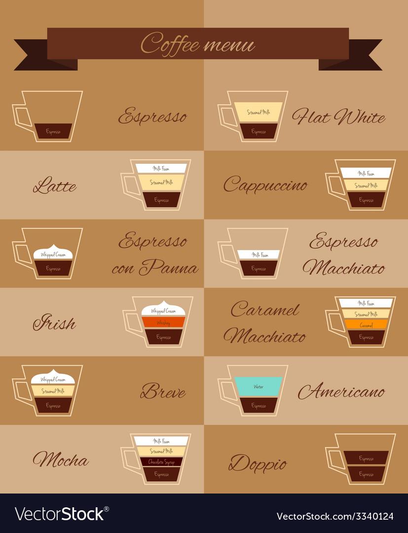 Coffee menu decorative icons vector | Price: 1 Credit (USD $1)