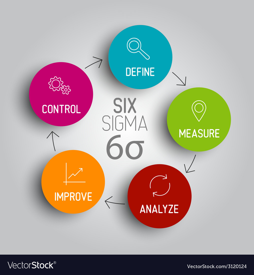 Light six sigma diagram scheme concept vector | Price: 1 Credit (USD $1)