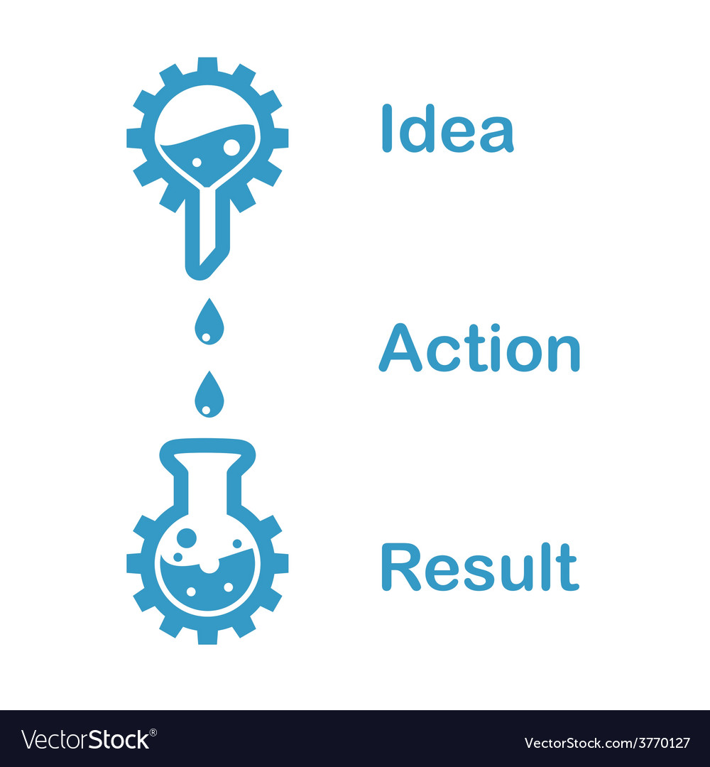 Concept of a chain of idea action result vector | Price: 1 Credit (USD $1)