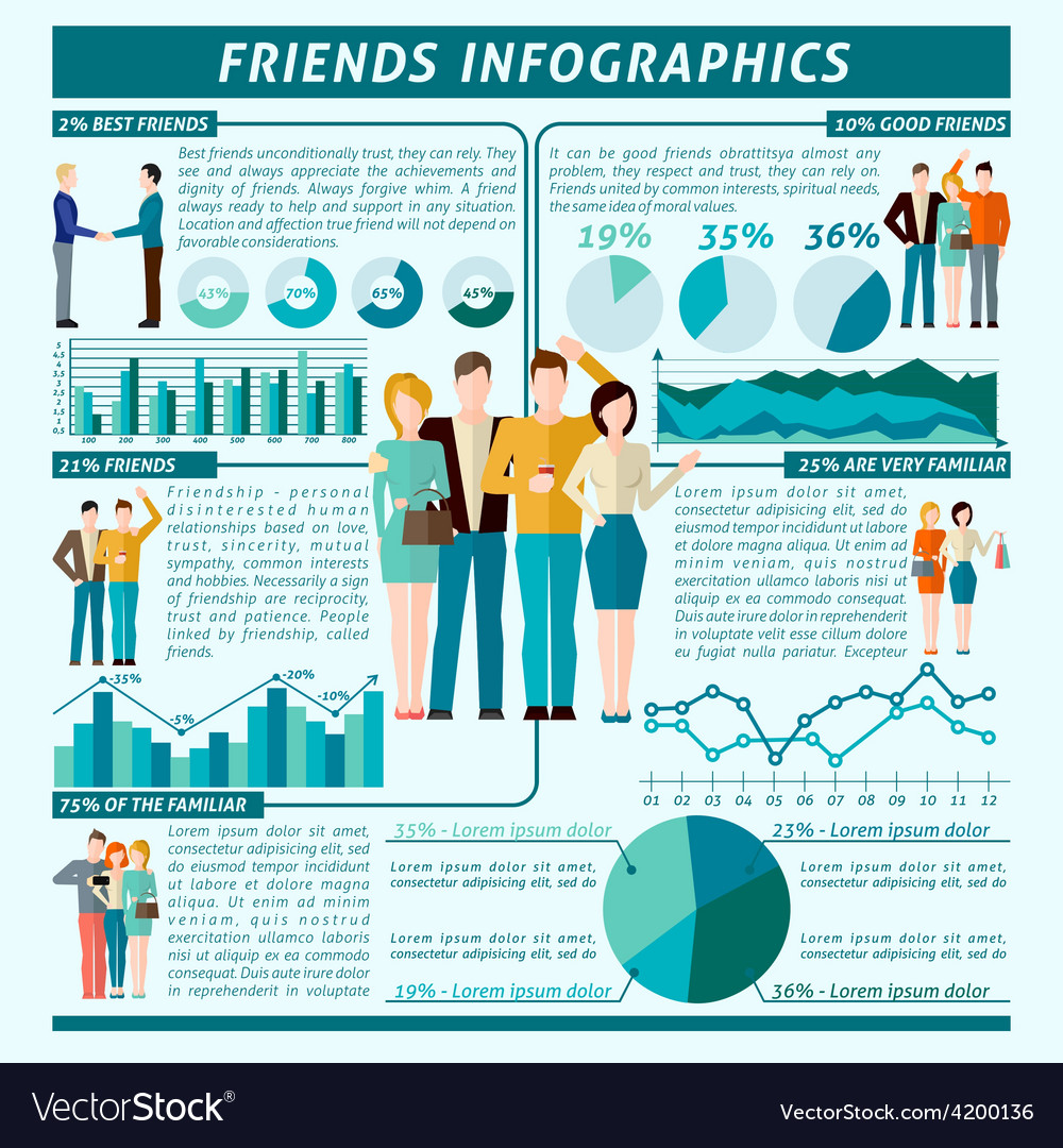 Friends infographics set vector | Price: 1 Credit (USD $1)