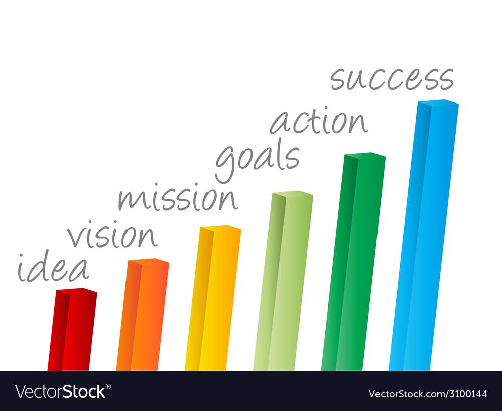 Column progres steps to success vector | Price: 1 Credit (USD $1)