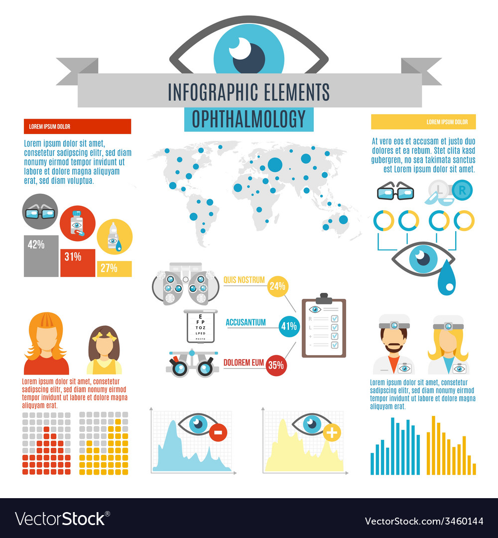 Oculist infographic set vector | Price: 1 Credit (USD $1)